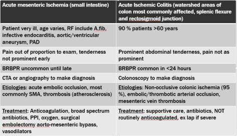 mesenteric ischemia.JPG