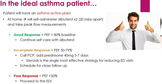 Asthma4