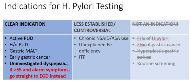 Dyspepsia6