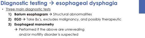 Dysphagia9