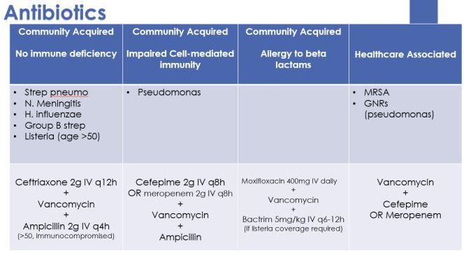 Meningitis8