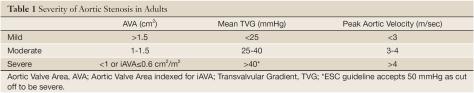 aorticvalvearea-classification-aorticstenosis-meangradient-cardiology-original