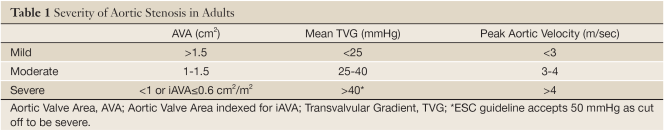 aorticvalvearea-classification-aorticstenosis-meangradient-cardiology-original